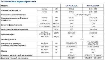 Мульти сплит-система C&H CH-M18/21 LH2A (Delux Multi)