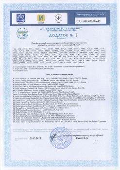 Daikin Сертификат соответствия